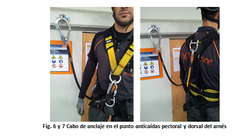 cabos de anclaje
