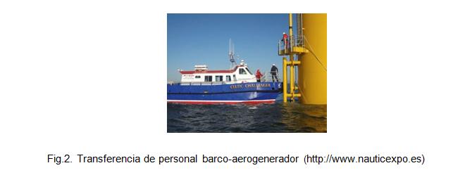 figura 2 offshore